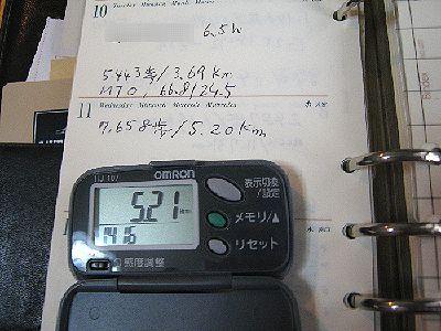 歩行距離の記録と歩数計の歩行距離表示