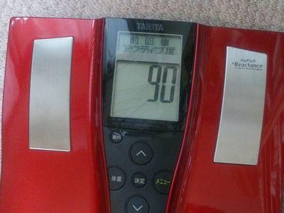アクティブ度の測定値